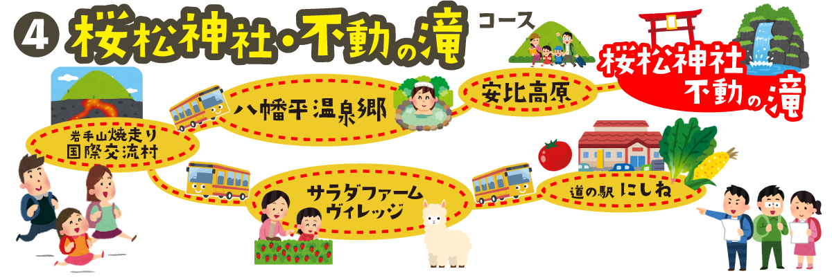 桜松神社・不動の滝コース