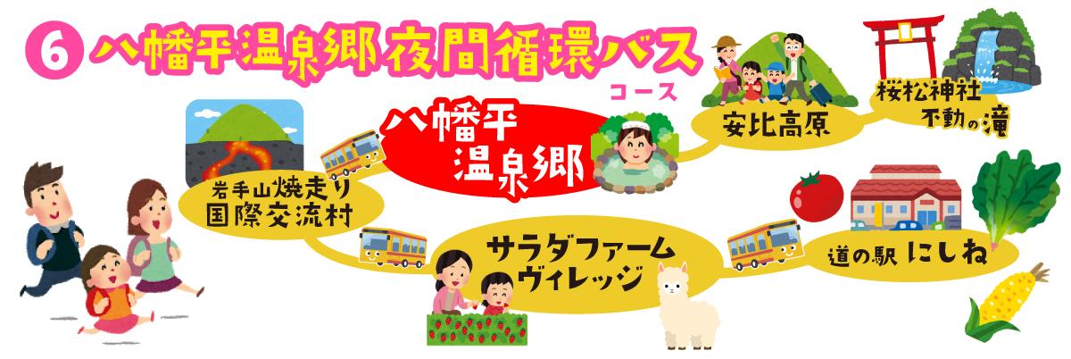 八幡平温泉郷夜間循環バスコース