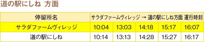 サラダファームヴィレッジ発バス時刻表【道の駅にしね方面】