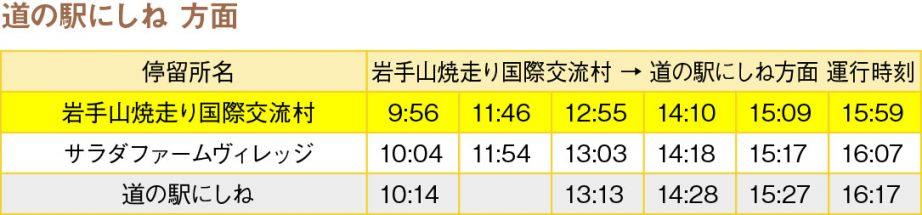 岩手山焼走り国際交流村発バス時刻表【道の駅にしね方面】