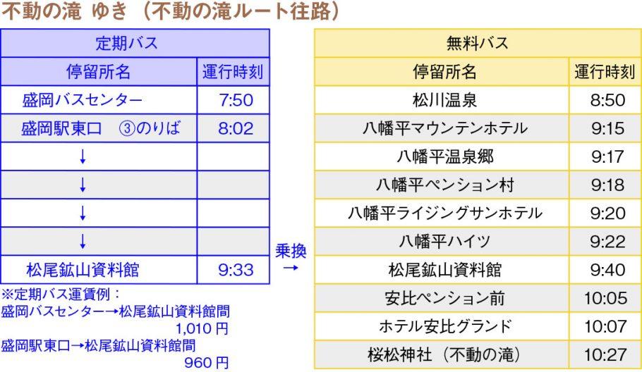 不動の滝無料バス時刻表【往路】