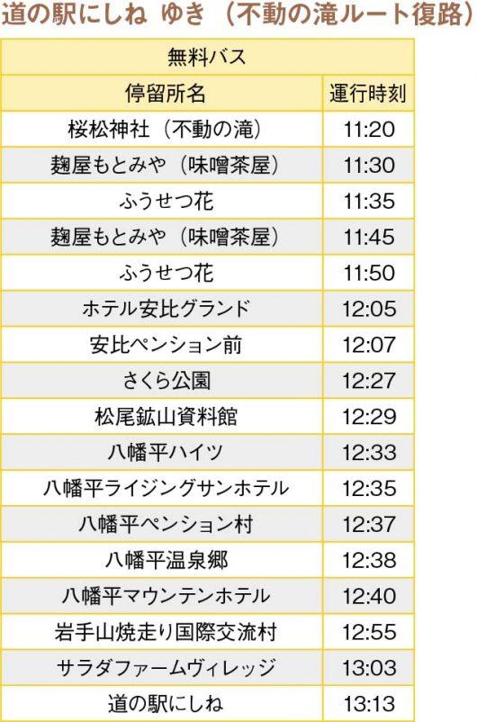 不動の滝無料バス時刻表【復路】