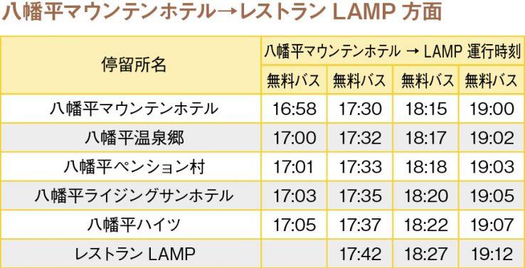 夜間循環バス時刻表【柏台方面】