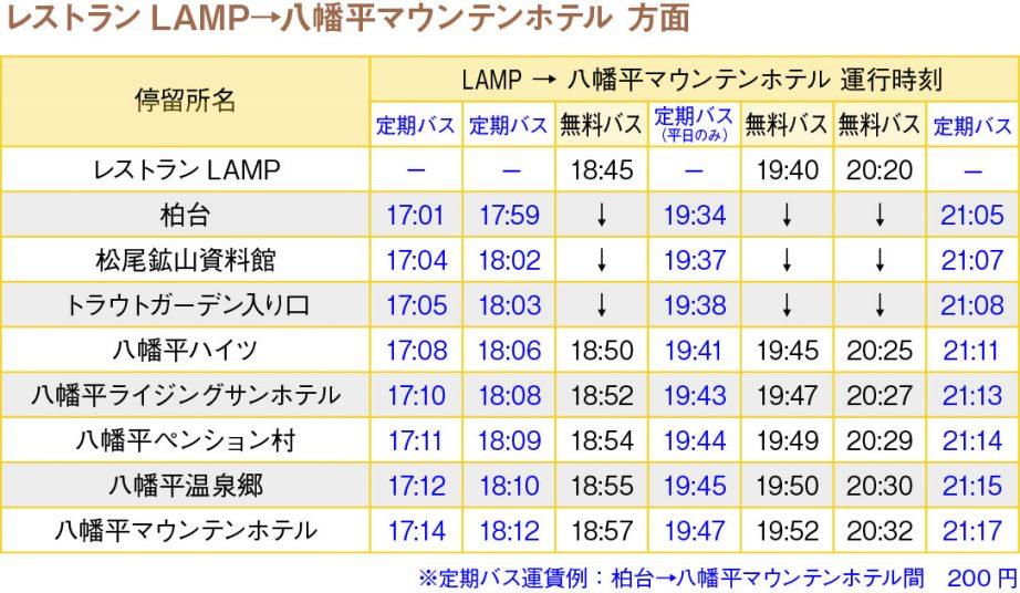 夜間循環バス時刻表【八幡平マウンテンホテル方面】